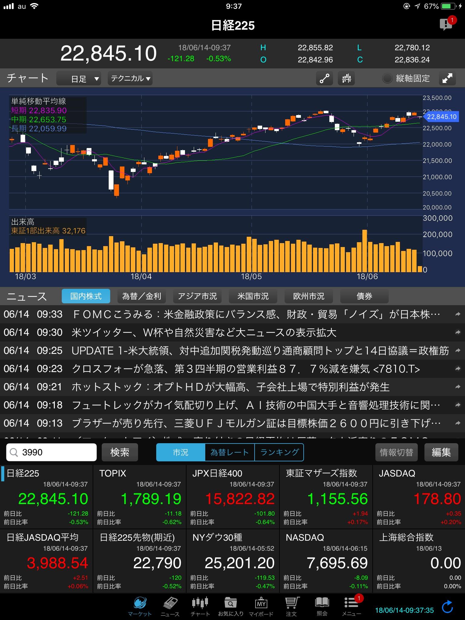 新興国債券3月(毎月決算コース )積立停止